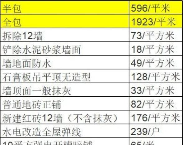 杭州新房装修报价,120平装修全包预算多少