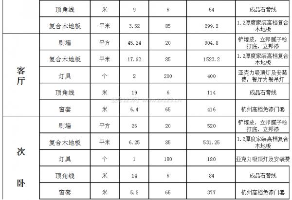 杭州家庭装修价格表