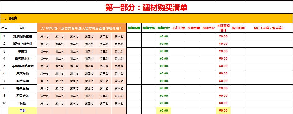 2021最全面装修新房预算表!超上万杭州业主使用后一致点赞(免费领取) (1)