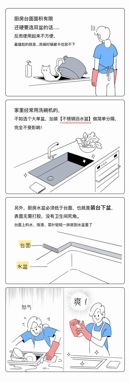 关于家里装修,你最后悔的事情有哪些  (1)