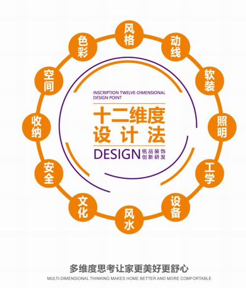 铭品装饰董事长张一良先生,受邀在中国红鼎创新大赛上发表会长点评 (2)