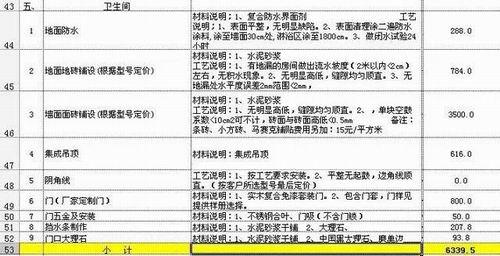 装修材料价格清单 (5)