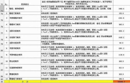 装修材料价格清单 (7)