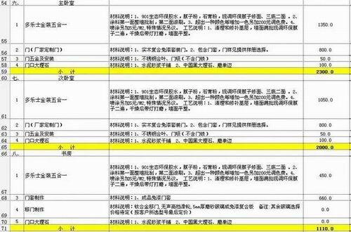 装修材料价格清单 (6)