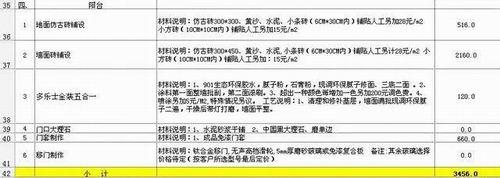 装修材料价格清单 (4)