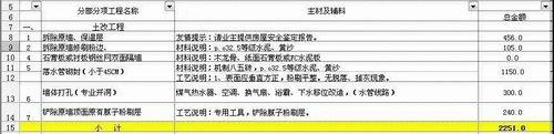 装修材料价格清单 (1)