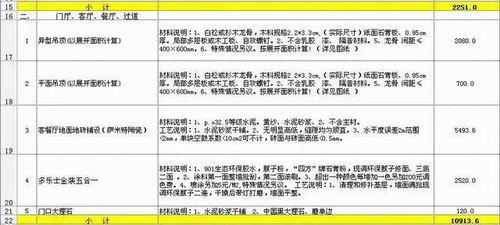 装修材料价格清单 (2)