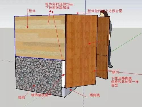 橱柜 (2)